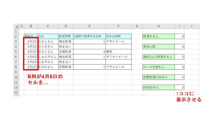 COUNTIF関数日付完成イメージ