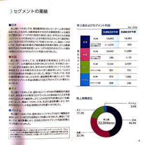 田中精密工業株式会社年次報告書