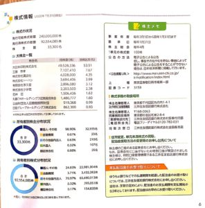 丸善CHIホールディングス株式会社株主通信202002-202007