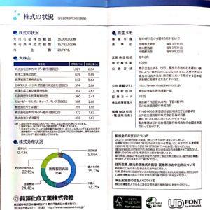 前澤化成工業株式会社中間報告書